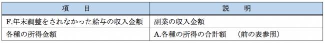 fukugyou-kakuteisinkoku2